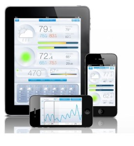 Weather monitoring forecast on Smart Phone