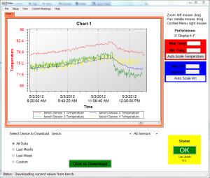Temperature monitor software