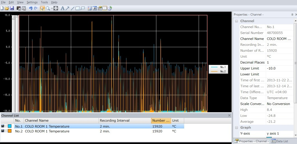 data-center-server-room-temperature-environment-monitoring