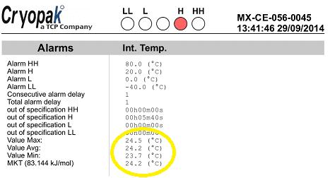 mean-kinetic-temperature-report