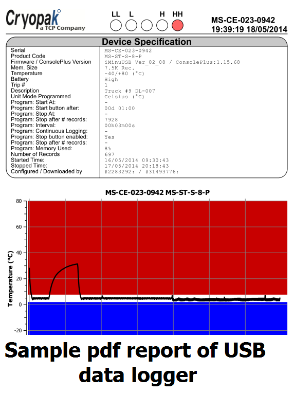 sample-pdf-report-single-use-data-logger