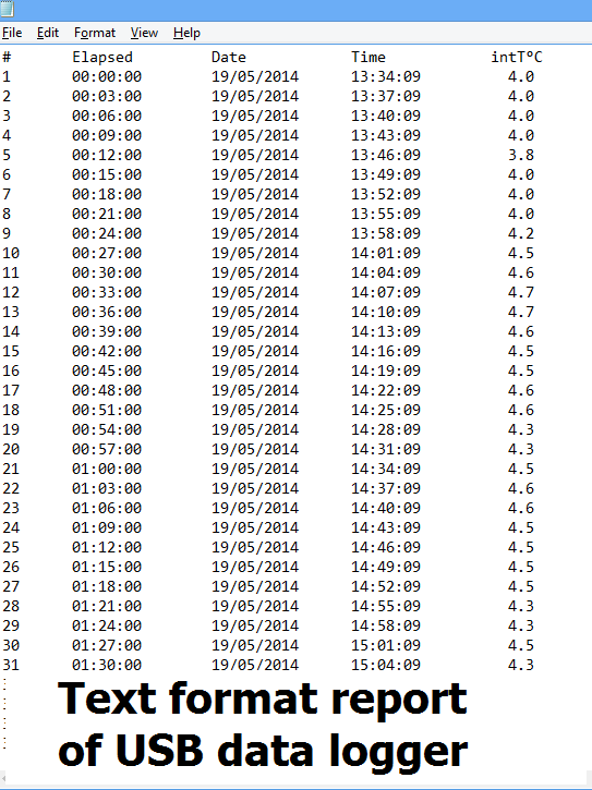 sample-text-report-usb-data-logger