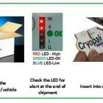 how-to-use-single-use-USB-data-logger
