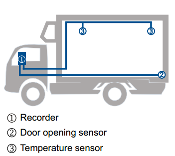 temperature-data-logger-with-printer-for-van
