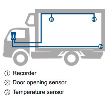 temperature-data-logger-with-printer-for-van