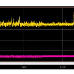 warehouse-temperature-recording-graph