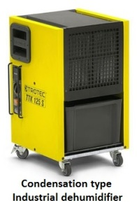 Portable Condensation Dehumidifiers Vacker Dubai Abudhabi