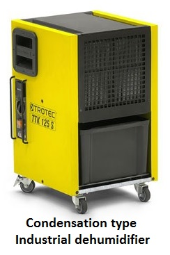 condensation-type-industrial-dehumidifier