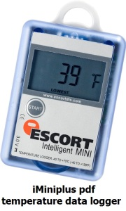 iminiplus-temperature-data-logger