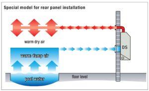 swimming-pool-dehumidifier-external-model
