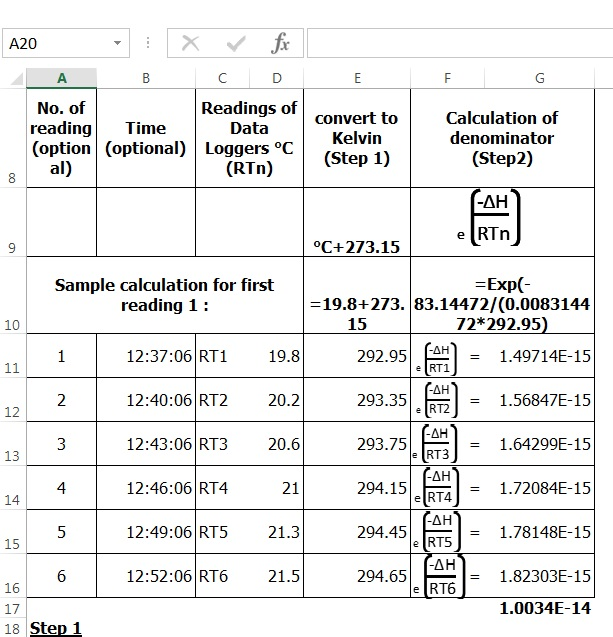 MKT-calculation-step1-and-2
