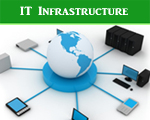 ItInfrastructure
