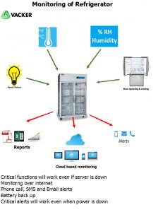 refrigerator-monitoring-scheme-drawing-fullsize