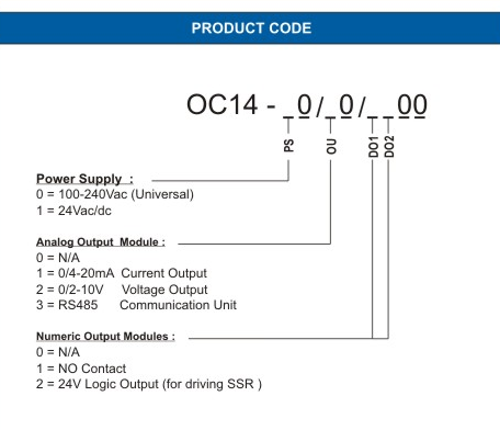 temperature-controller-selection-guide