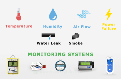 Vacker supplies monitoring systems in Africa