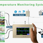 temperature-monitoring-gcc