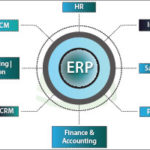 validation-of-erp-software