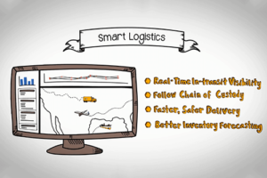 monitoring-system-for-warehouse-containers-fleets-GPS-temperature