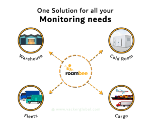fleet-warehouse-cargo-monitoring-for-location-temperature