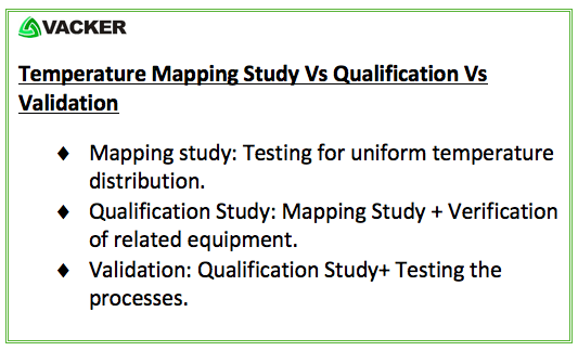 Difference between Temperature Mapping Study, Qualification and Validation