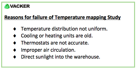 Reasons for failure of Temperature mapping Study